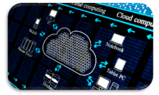 meer info over Cloud Computing