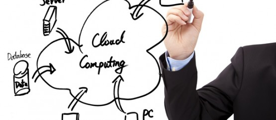 Citaten Tijd Itu Apa : Ware ever nv cloud computing